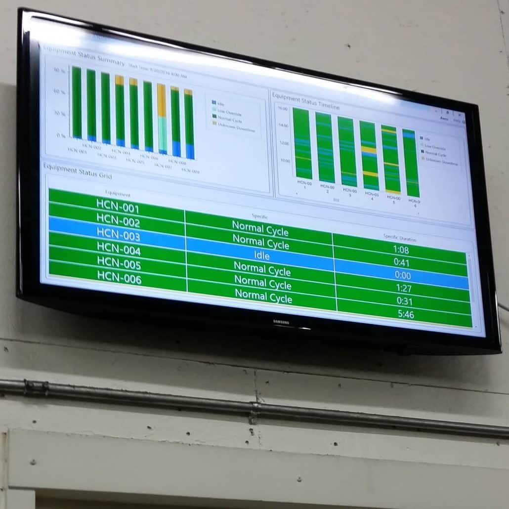 Scytec DataXchange Machine Monitoring from SFA