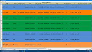 MDC real time dashboard