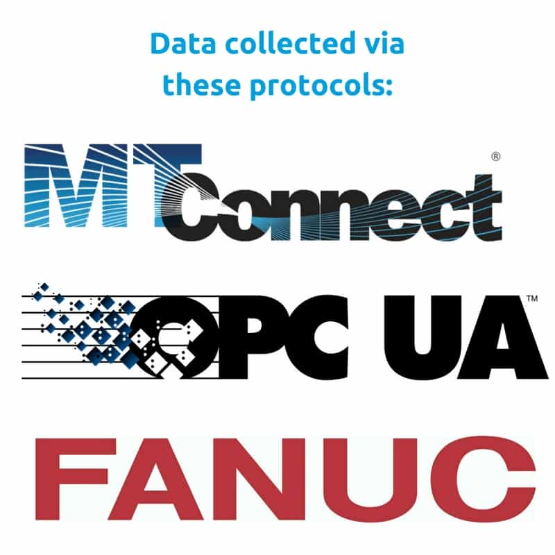 dataxchange data collection