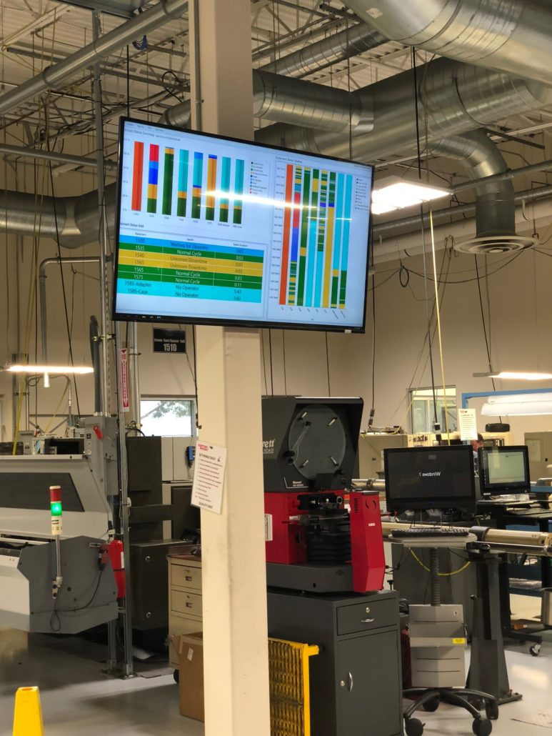 DataXchange Real Time Machine Viewer - SFA Inc.