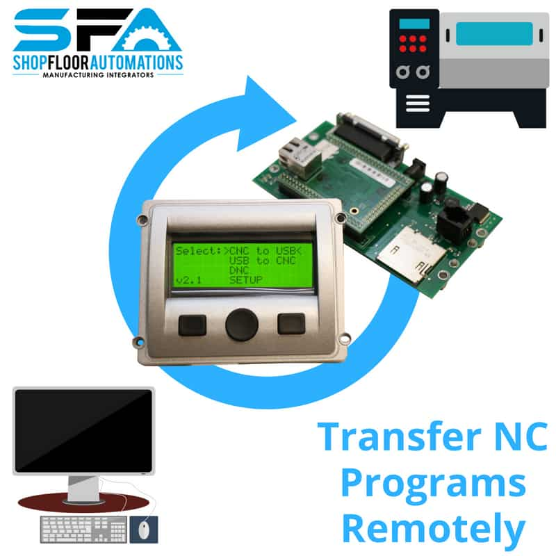 Remote NC Program Transfers