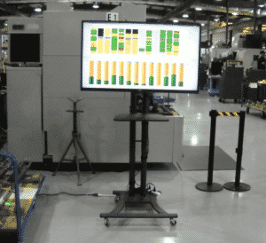 Machine Monitoring in Houston TX Can Boost Your Shop Floor Efficiency